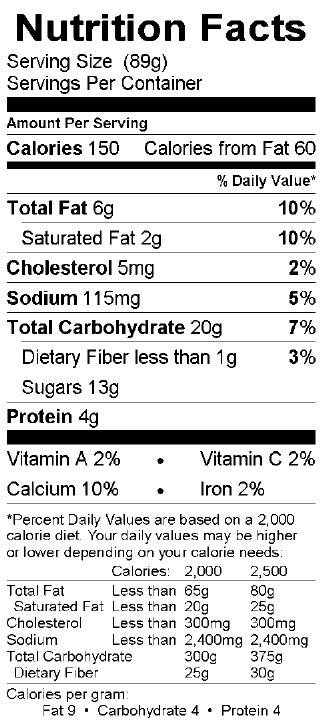 Old Fashioned Peanut Butter Nutritional Information